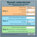 wyeastcalc